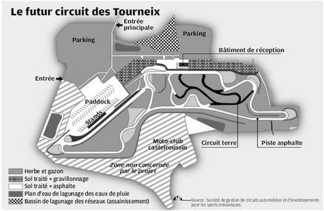 Plan du projet de construction
